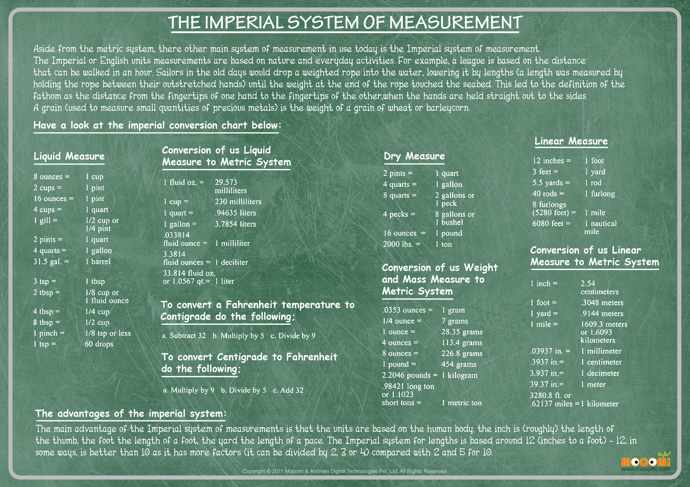 You Are Here : Home » Learn » Maths » Imperial System