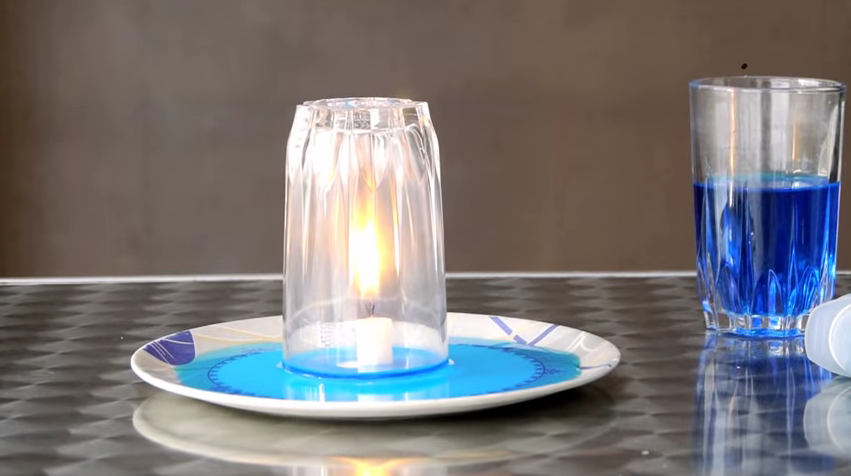 Candle Under Water - Science Experiments for Kids | Mocomi