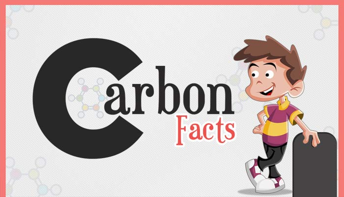 Interesting facts about carbon dating