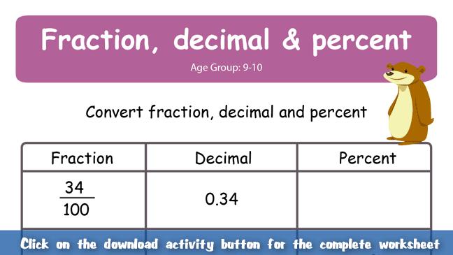 Number Names Worksheets decimal to fractions worksheet Free – Decimal Percent Fraction Worksheet