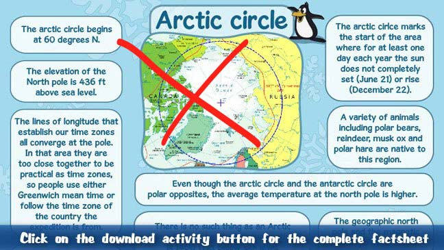 Arctic Circle Geography For Kids Mocomi