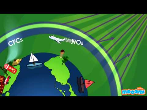 Ozone Depletion For Kids What is the Ozo...