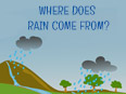 Where does Rain come from?