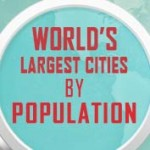 Largest Cities in the World (By Population)