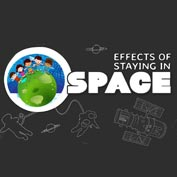 The Effects of Staying in Space