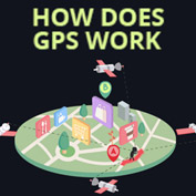 What is GPS? - hp