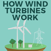 How do Wind Turbines work? - hp
