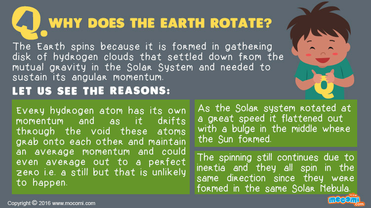 Why does the Earth Rotate?