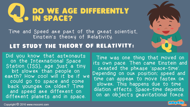 Do we age differently in Space?