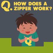 How does a Zipper Work? - hp