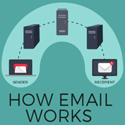 How does Email Work? - hp