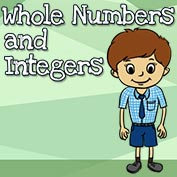 Different Types of Numbers - hp