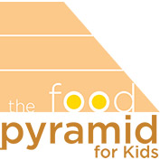 Food Pyramid hp