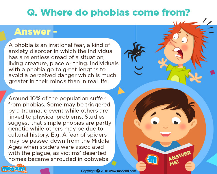 Where do Phobias come from?