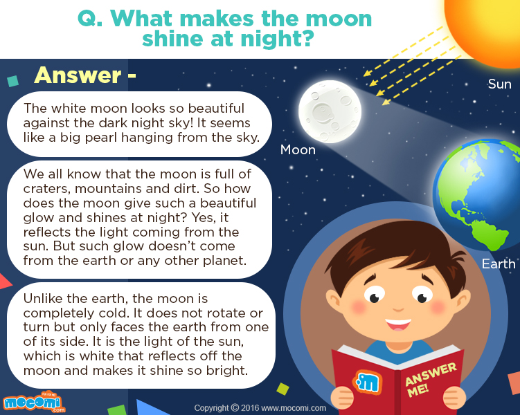 What makes the Moon Shine at Night?
