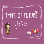 Future Tense and Its Types - Banner Image