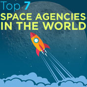 Top 7 Space Agencies in the World - Square Thumbnails Image