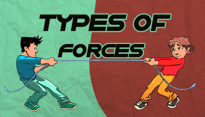 Types of Forces - Physics for Kids   Mocomi
