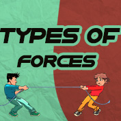 Types of Forces – Square Thumbnails