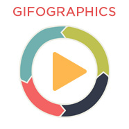 Gifographic - Animated Information - Category