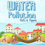 What is water pollution - Square Thumbnails