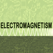 What is Electromagnetism – Square Thumbnails