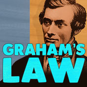 What is Graham's Law – Square Thumbnails